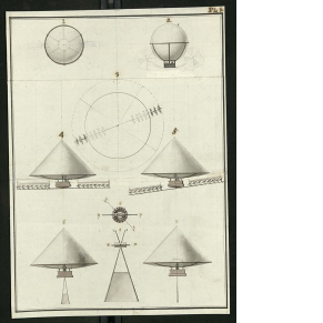 manuscript drawing of conjectural flying machines powered by groups of pigeons