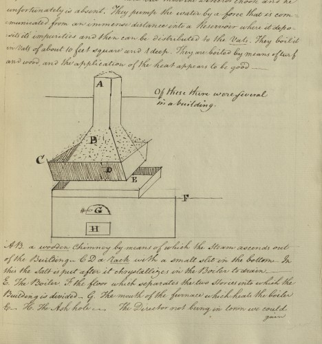 Page from Smith's European Journal: a drawing and description of a chimney.